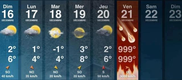 previsão para o fim do mundo